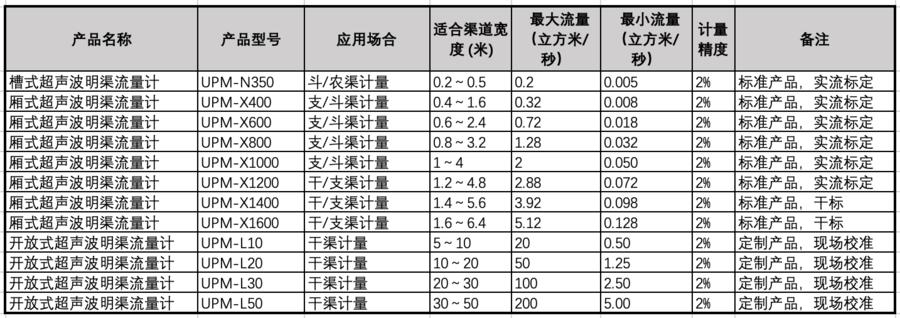 型号列表.png